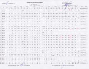 Grafik-navcshalnogo-procesu-2017-2018