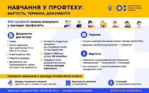 infographics_prof_tech_explaining-01
